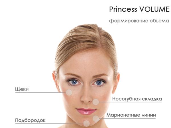 Филлер принцесс волюм характеристика и отзывы косметологов