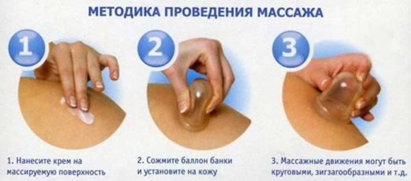 Антицеллюлитный массаж банкой в домашних условиях